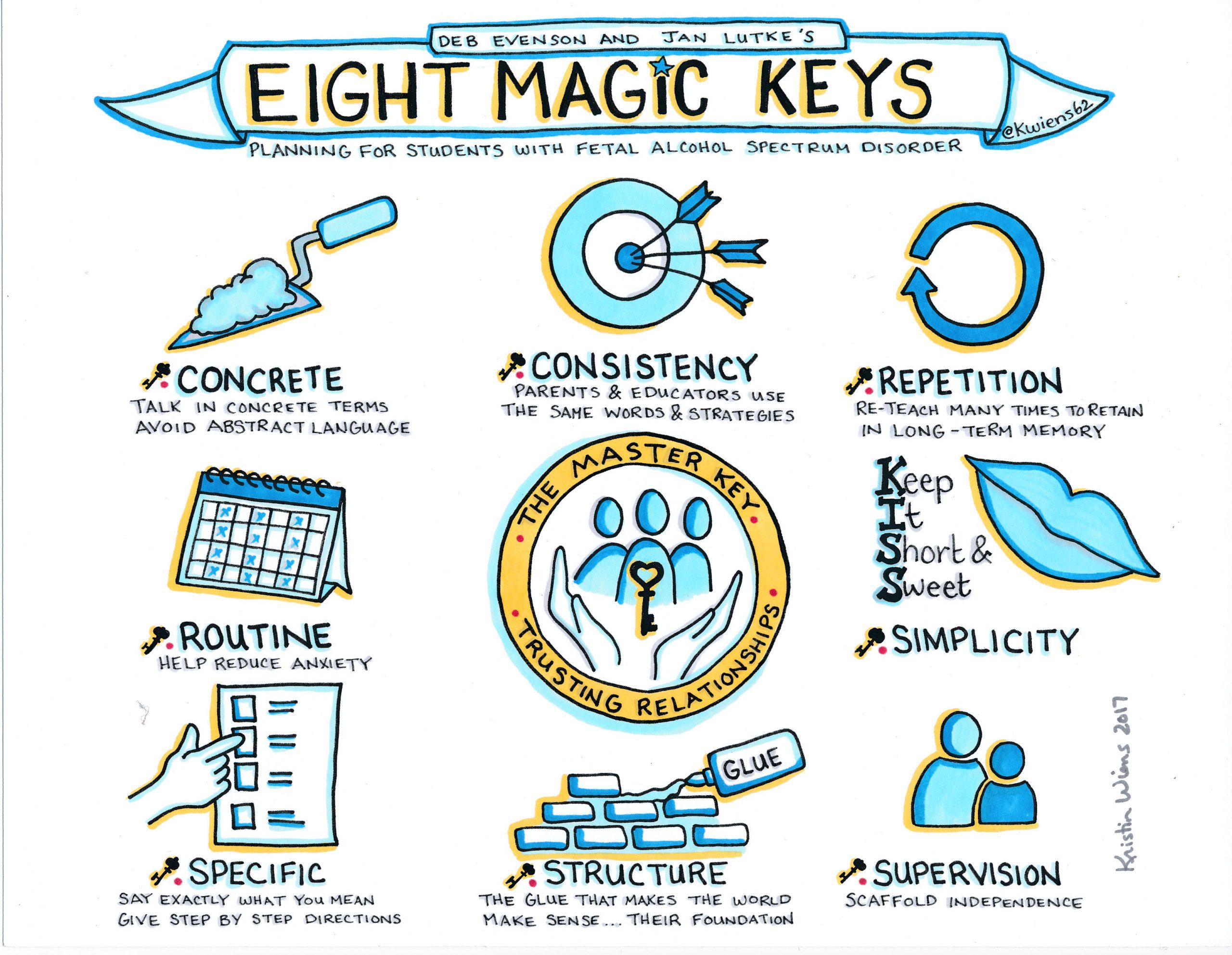 8-magic-keys_Page_1